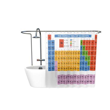 Sprchový závěs periodická tabulka
