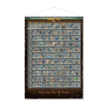 Fallout, Skill Tree, wallscroll látkový plakát 100 x 77 cm